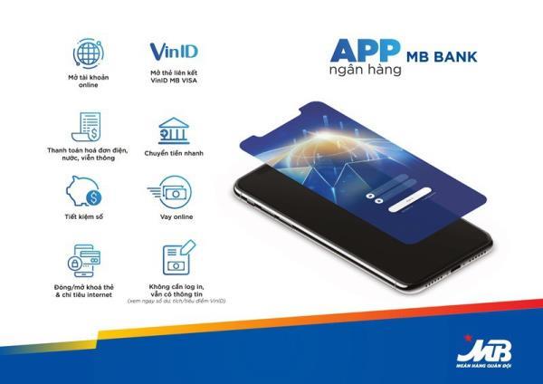 Cách vay tiền qua thẻ ATM ngân hàng Mb bank 2021